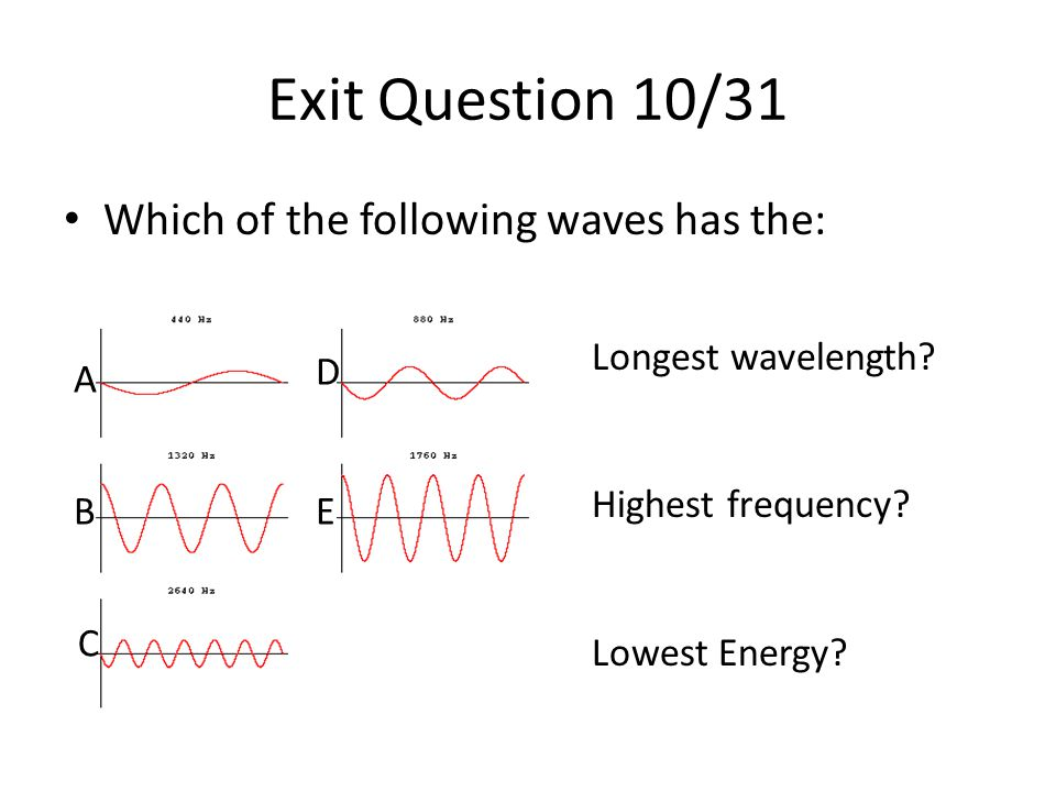 Exit Question 10/31 Which of the following waves has the: A C B E D