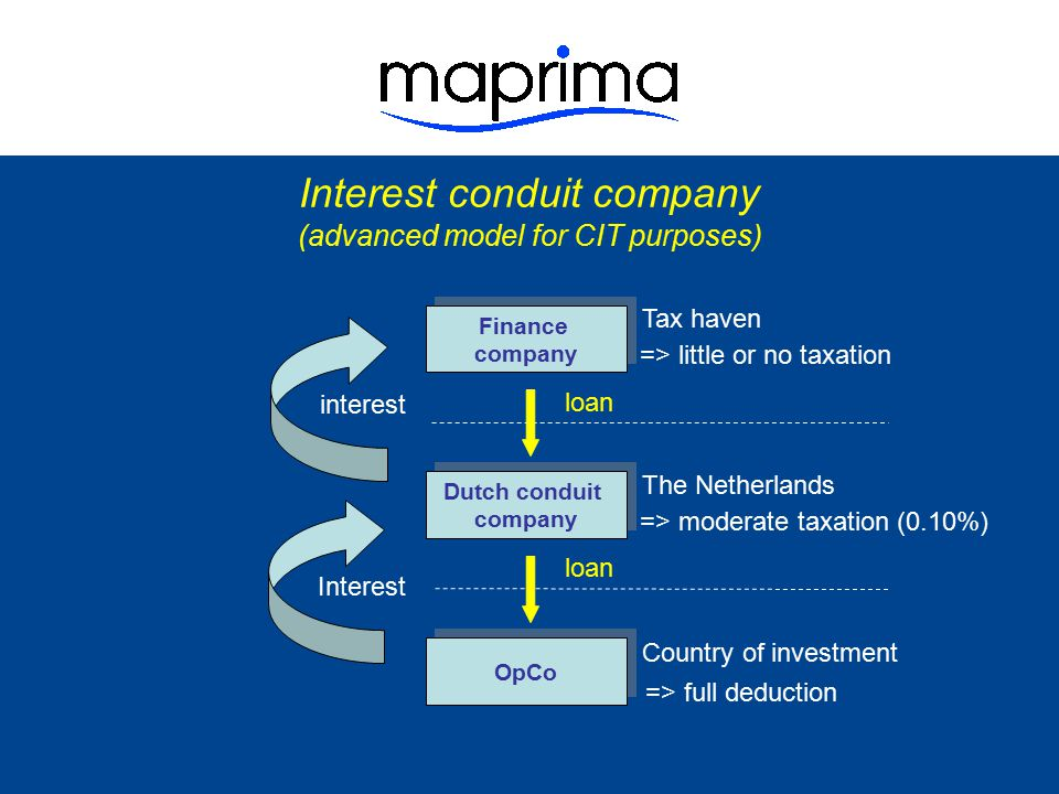 Interest conduit company