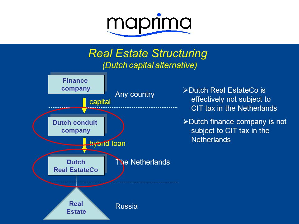 Real Estate Structuring
