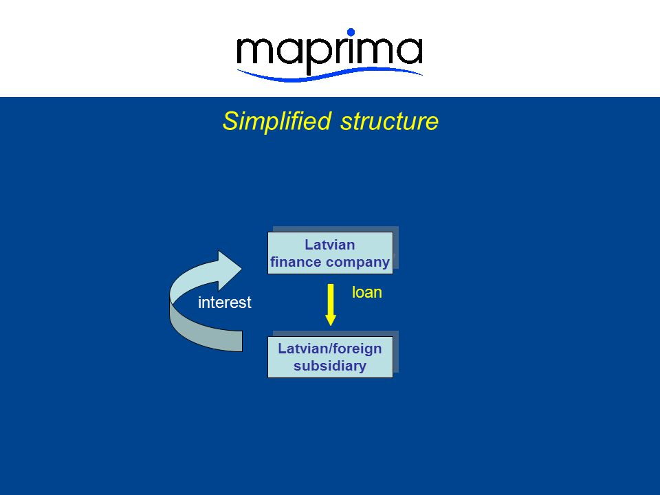 Simplified structure loan interest Latvian finance company