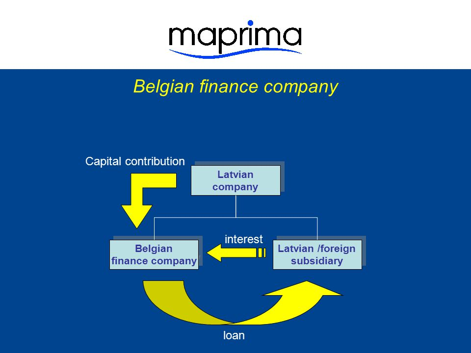Belgian finance company