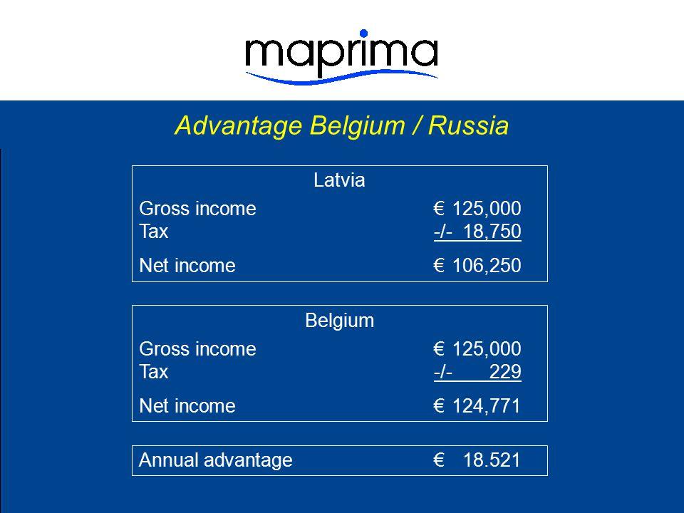 Advantage Belgium / Russia