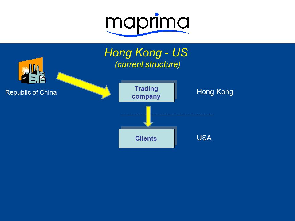 Hong Kong - US (current structure) Hong Kong USA Trading company
