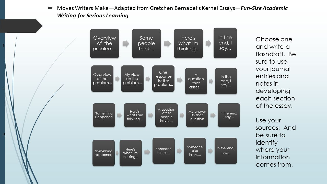 Moves Writers Make—Adapted from Gretchen Bernabei's Kernel Essays—Fun-Size Academic Writing for Serious Learning