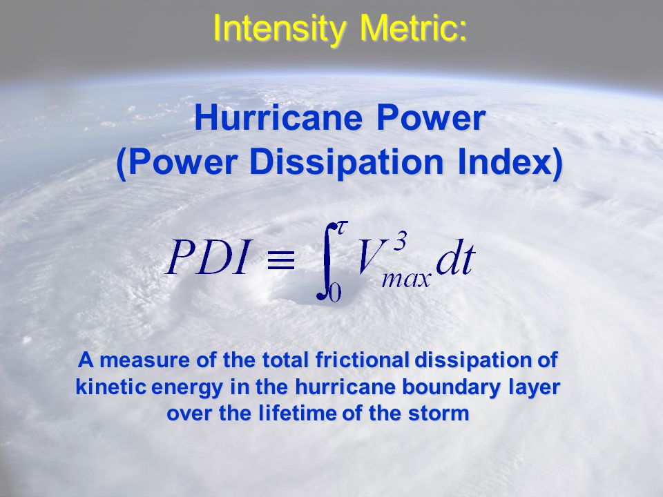 Intensity Metric: Hurricane Power (Power Dissipation Index)