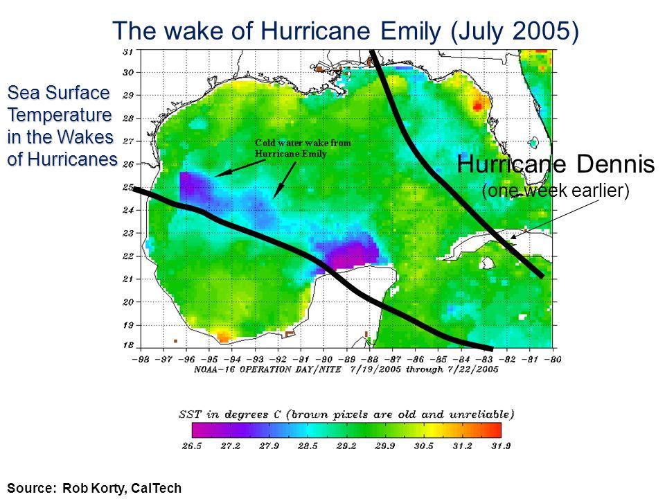 The wake of Hurricane Emily (July 2005)
