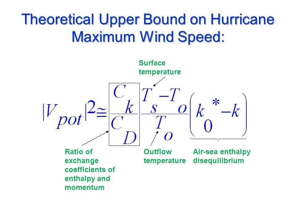 Theoretical Upper Bound on Hurricane Maximum Wind Speed: