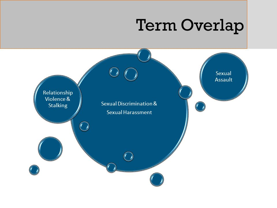 Term Overlap Sexual Assault Sexual Discrimination &