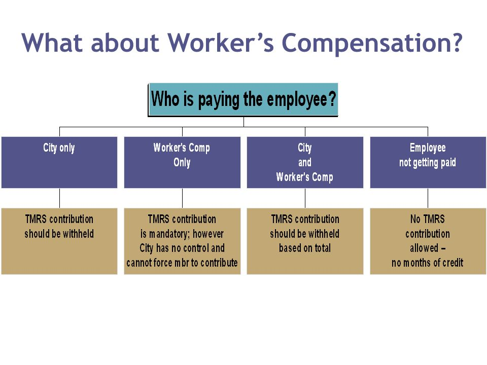 What about Worker's Compensation