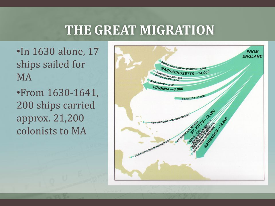 The great migration In 1630 alone, 17 ships sailed for MA