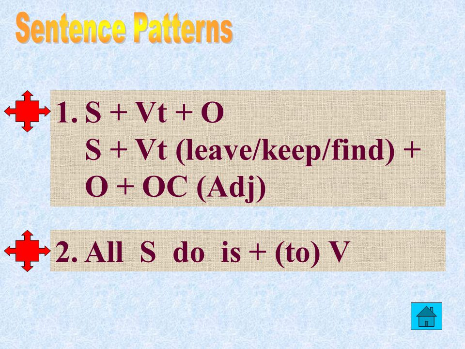 Sentence Patterns S + Vt + O S + Vt (leave/keep/find) + O + OC (Adj) 2. All S do is + (to) V