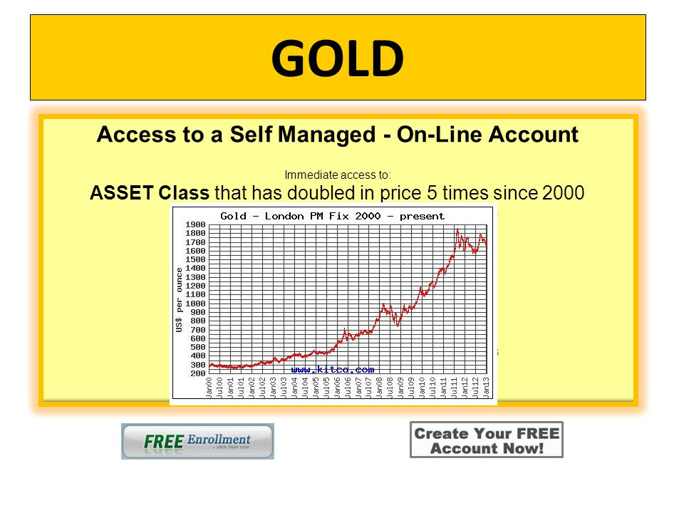 GOLD Access to a Self Managed - On-Line Account