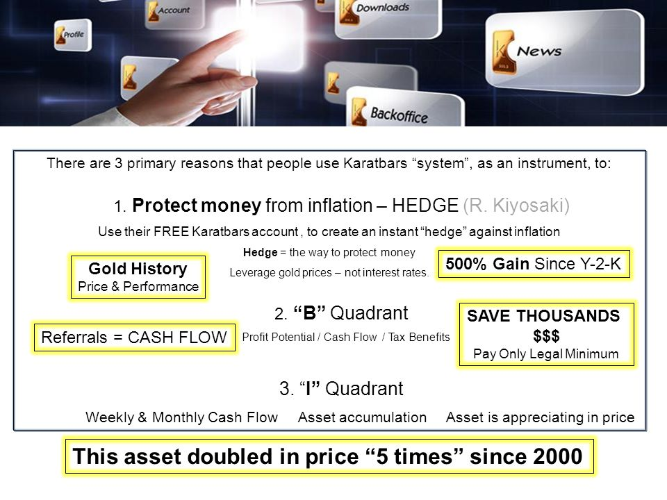 This asset doubled in price 5 times since 2000