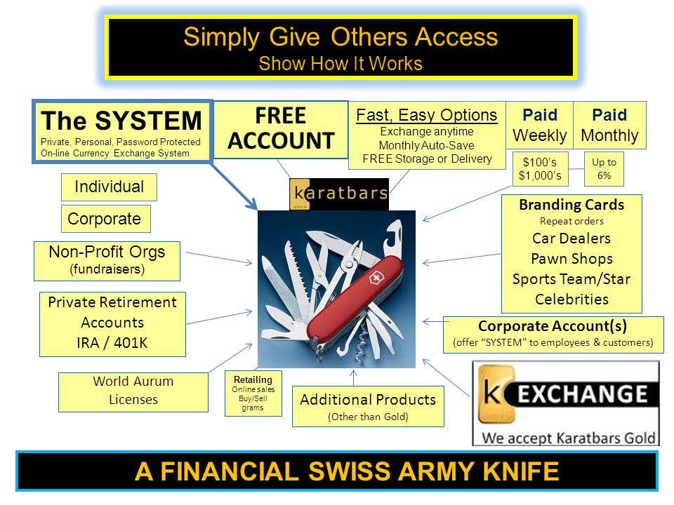 A FINANCIAL SWISS ARMY KNIFE