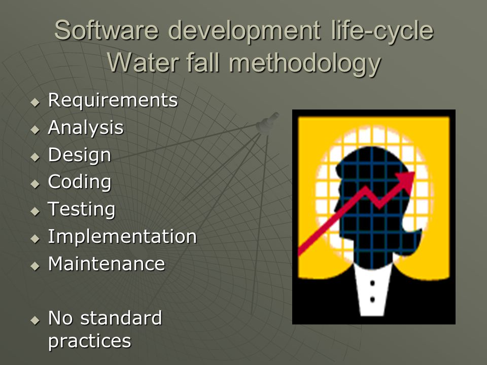 Software development life-cycle Water fall methodology