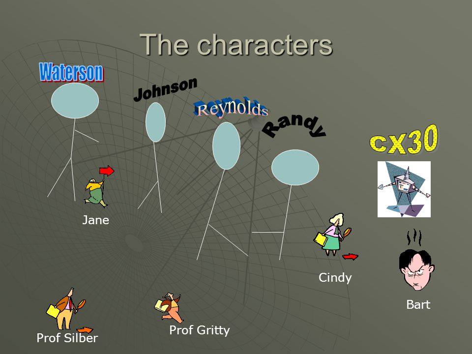 The characters Waterson Johnson Reynolds Randy CX30 Jane Cindy Bart