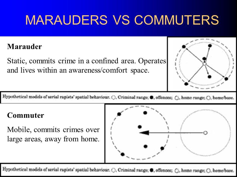 MARAUDERS VS COMMUTERS