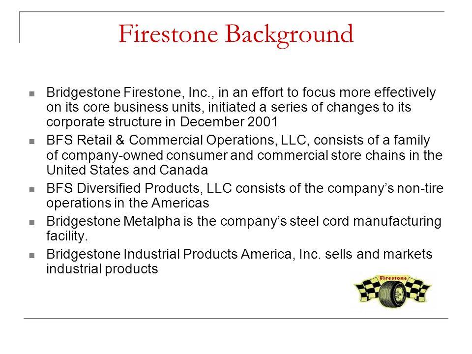 Firestone Background