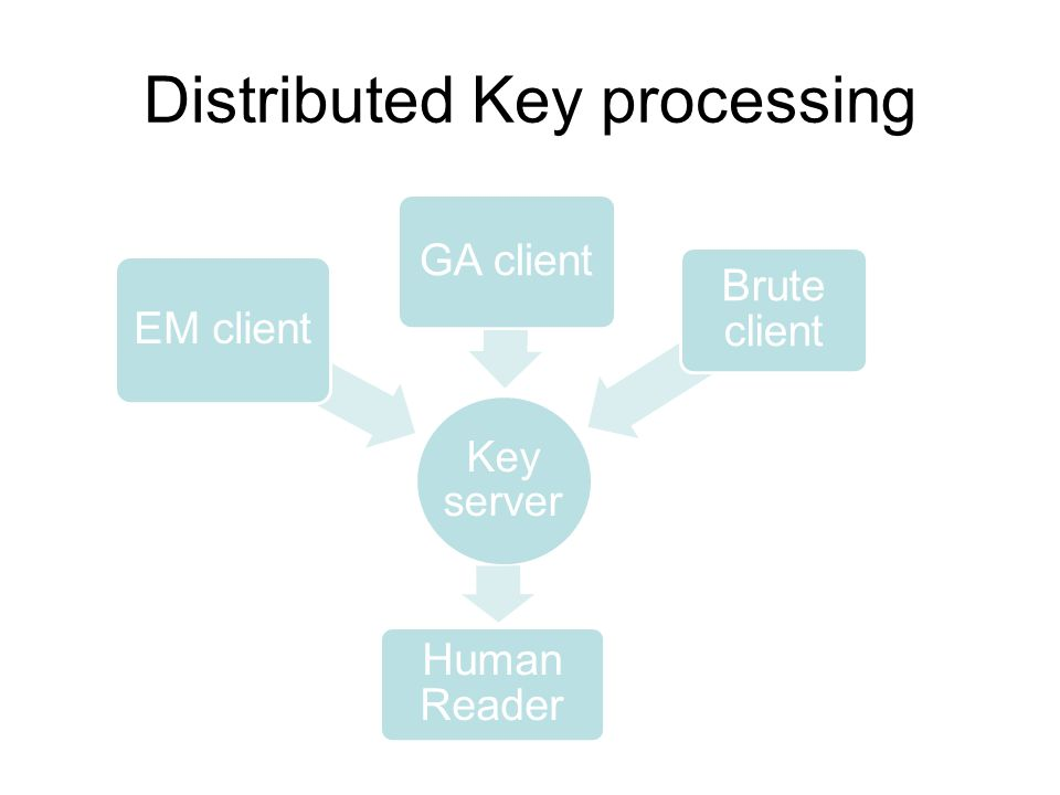 Distributed Key processing