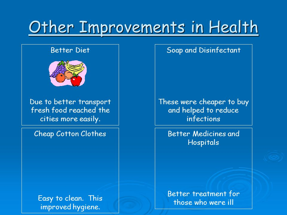 Other Improvements in Health
