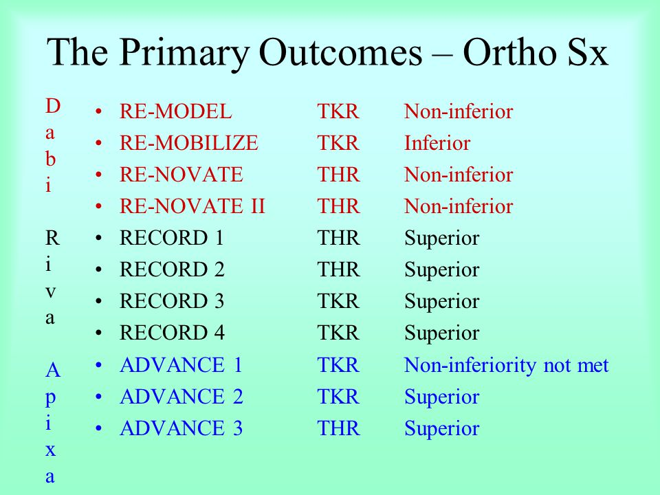 The Primary Outcomes – Ortho Sx