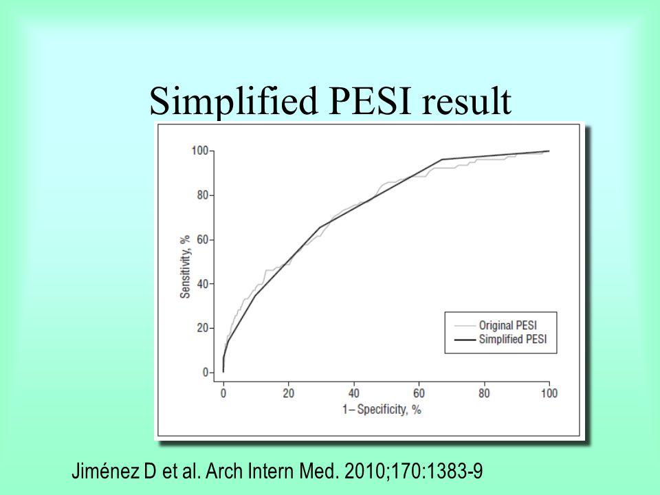 Simplified PESI result