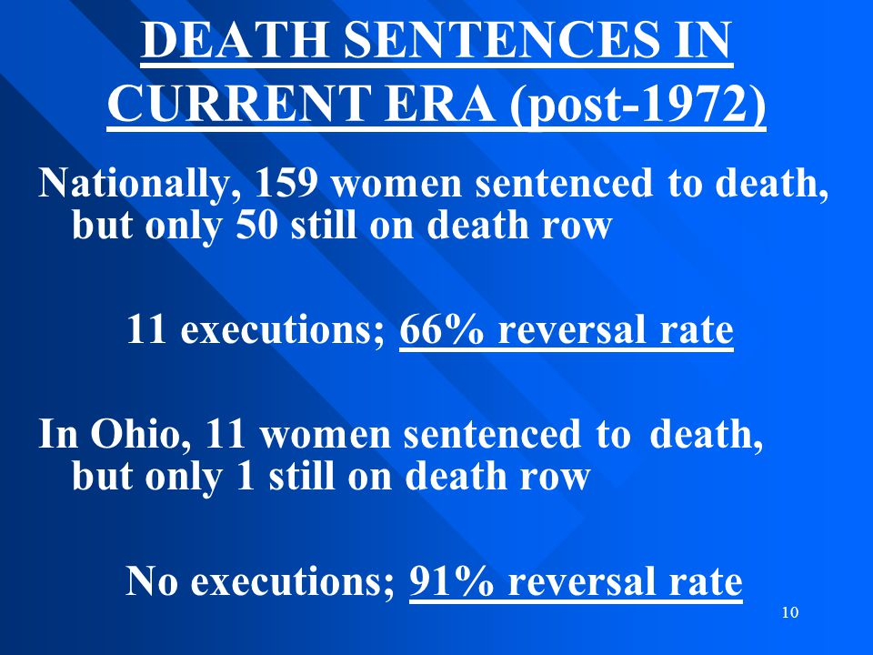 DEATH SENTENCES IN CURRENT ERA (post-1972)