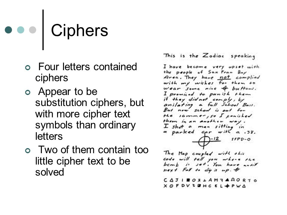 Ciphers Four letters contained ciphers