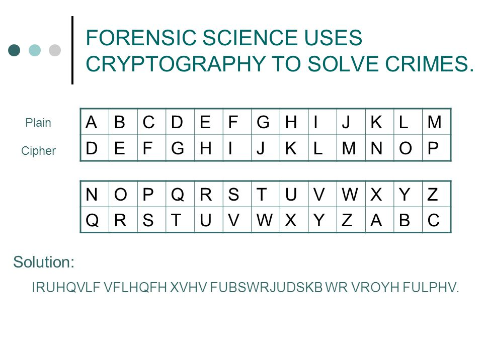 FORENSIC SCIENCE USES CRYPTOGRAPHY TO SOLVE CRIMES.