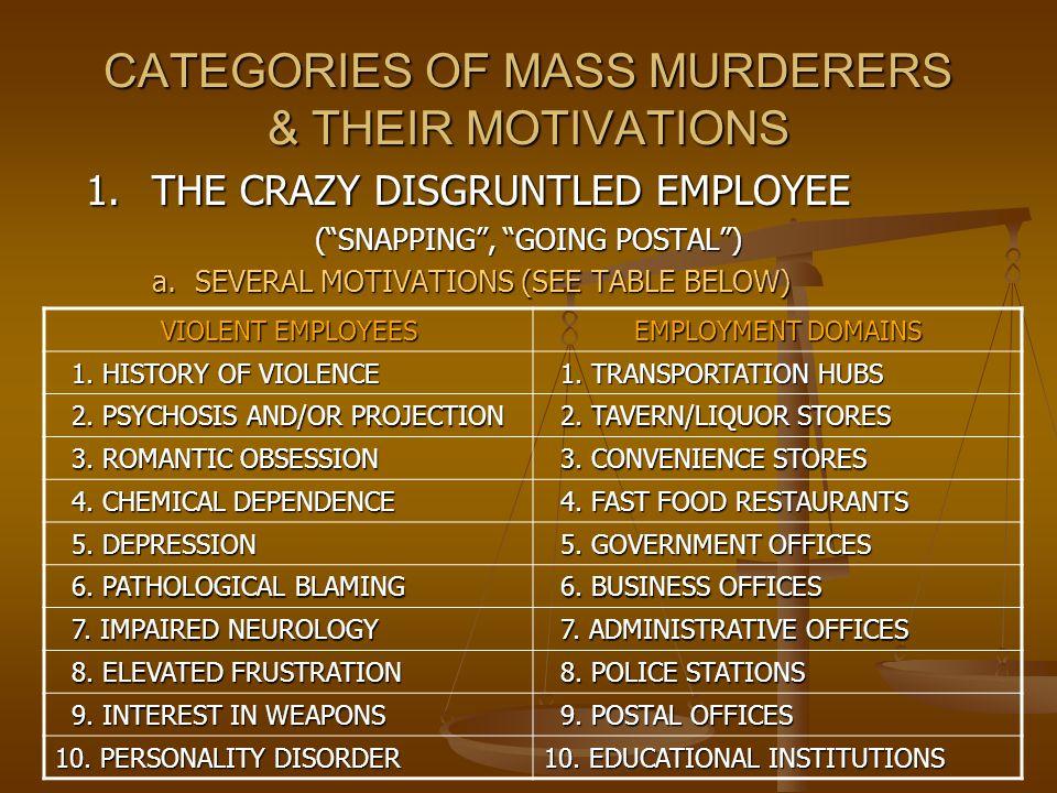 CATEGORIES OF MASS MURDERERS & THEIR MOTIVATIONS