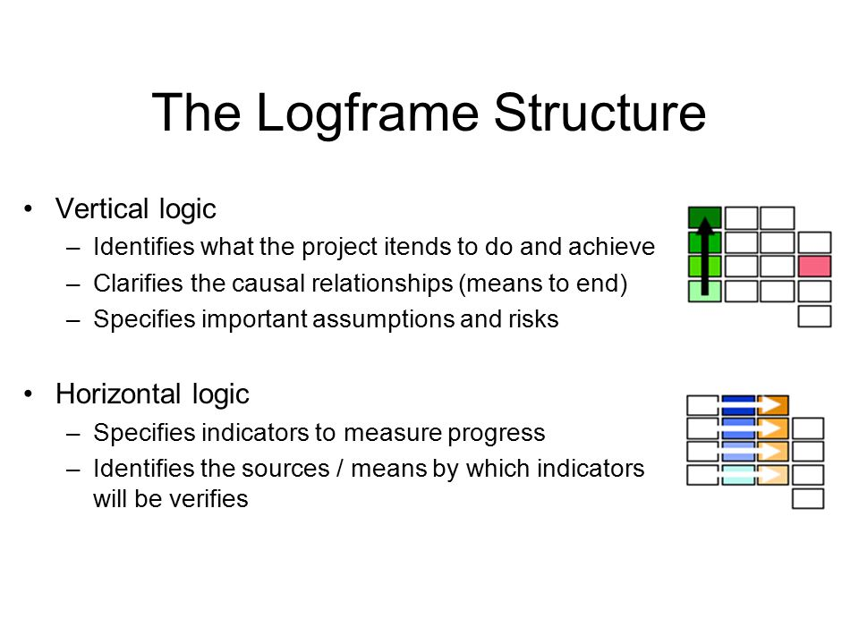 The Logframe Structure