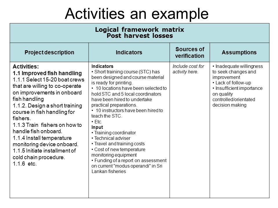 Logical framework matrix Sources of verification