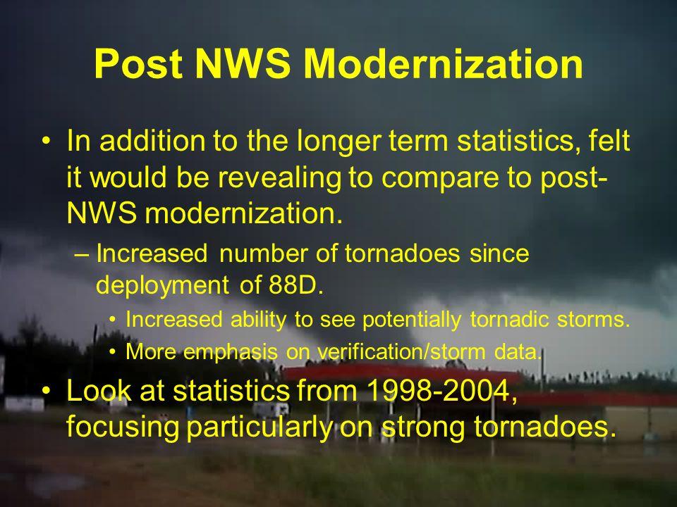 Post NWS Modernization