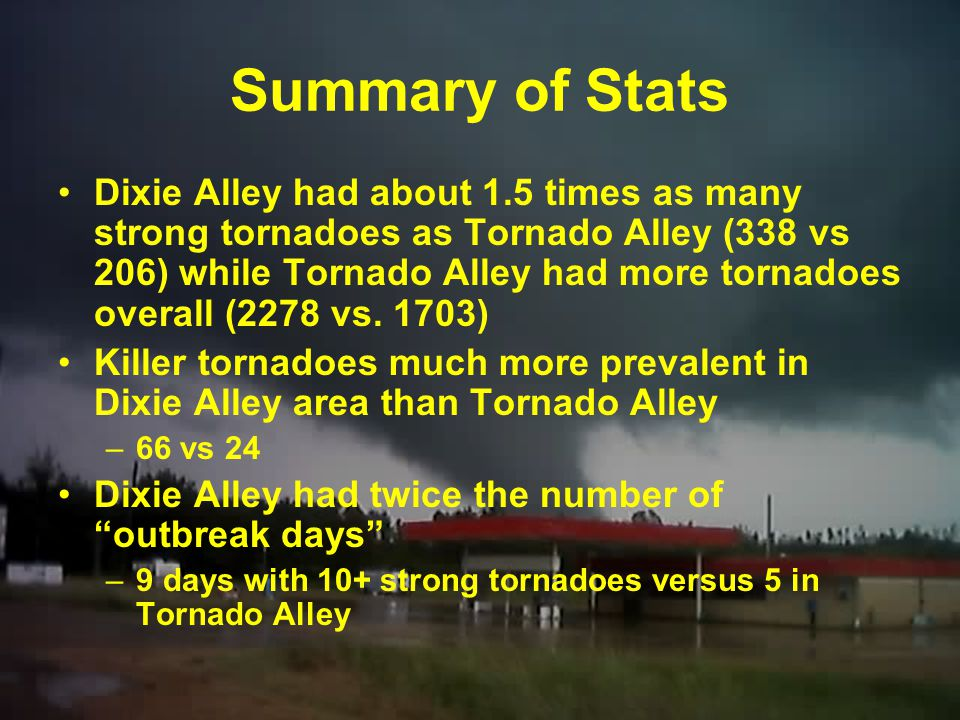 Summary of Stats