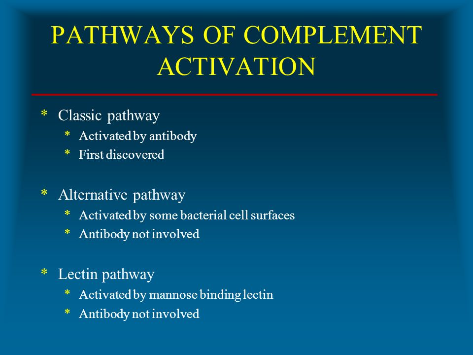 PATHWAYS OF COMPLEMENT ACTIVATION