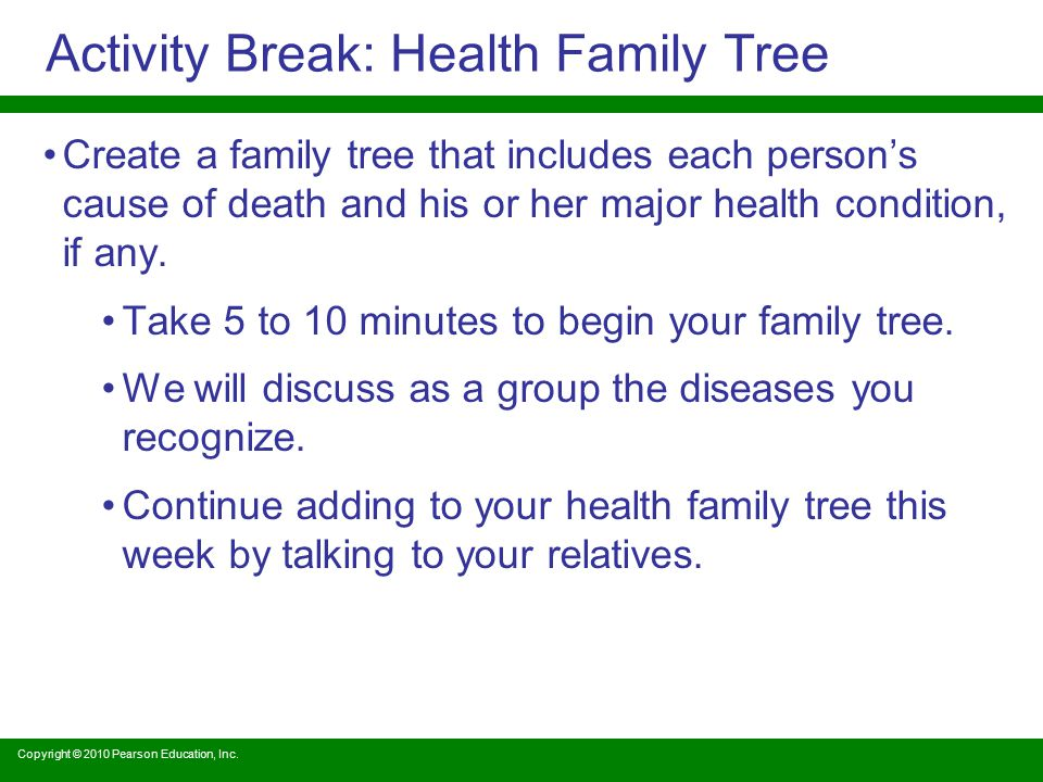 Activity Break: Health Family Tree