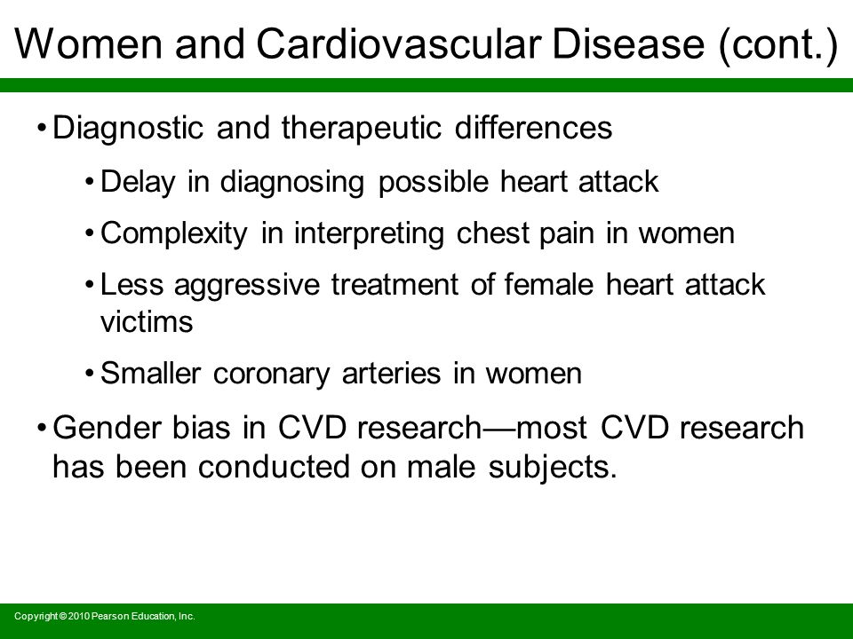 Women and Cardiovascular Disease (cont.)