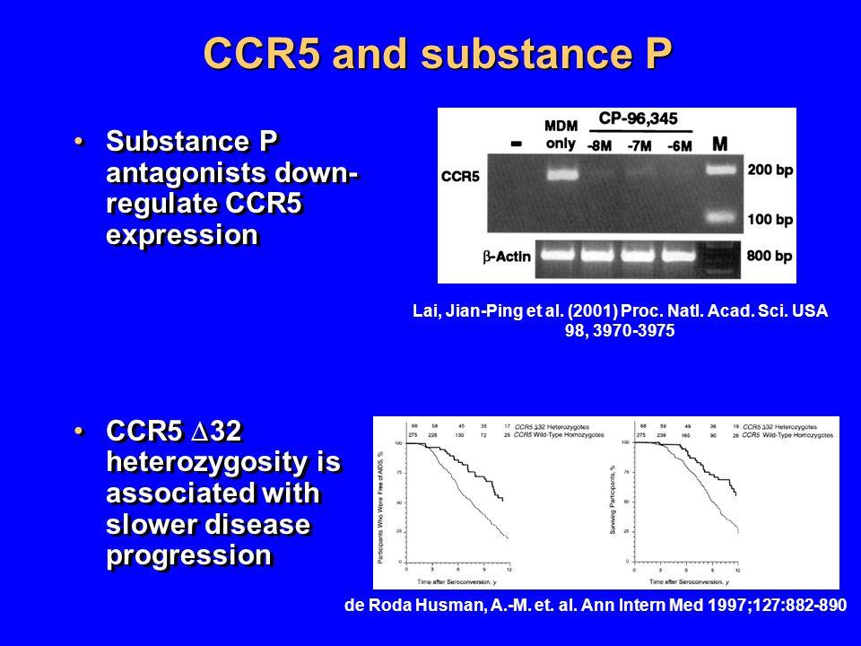 Lai, Jian-Ping et al. (2001) Proc. Natl. Acad. Sci. USA 98, 3970-3975