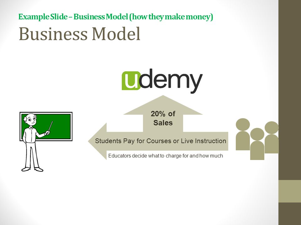 Example Slide – Business Model (how they make money) Business Model