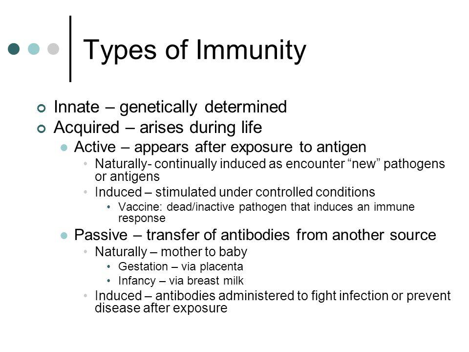 Types of Immunity Innate – genetically determined