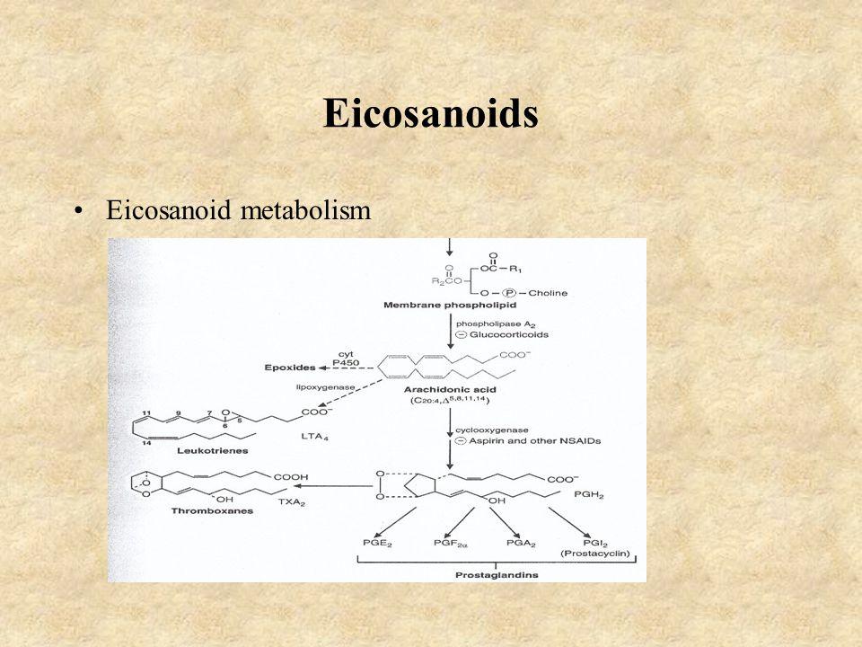 Eicosanoids Eicosanoid metabolism