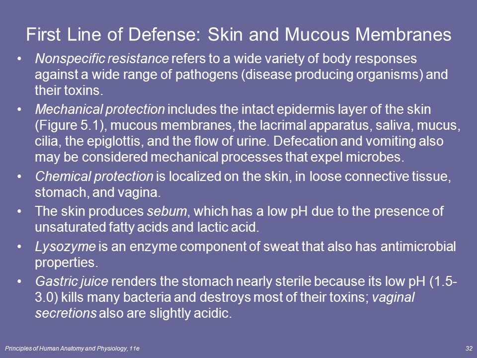 First Line of Defense: Skin and Mucous Membranes