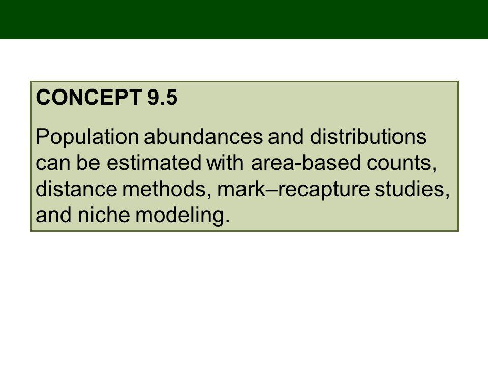 CONCEPT 9.5