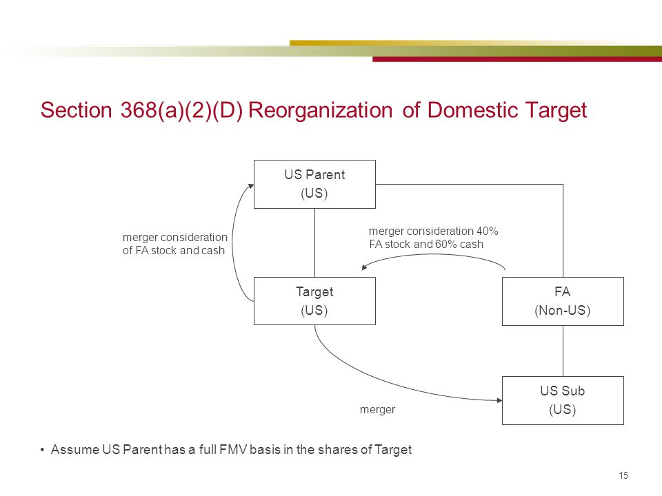 Section 368(a)(2)(D) Reorganization of Domestic Target