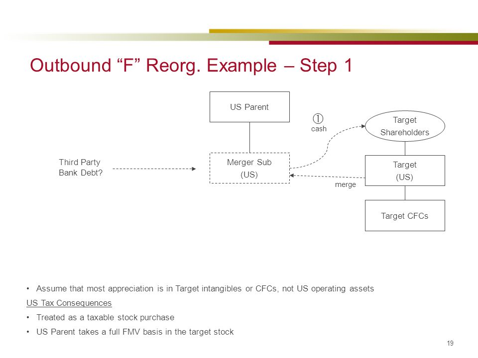 Outbound F Reorg. Example – Step 1