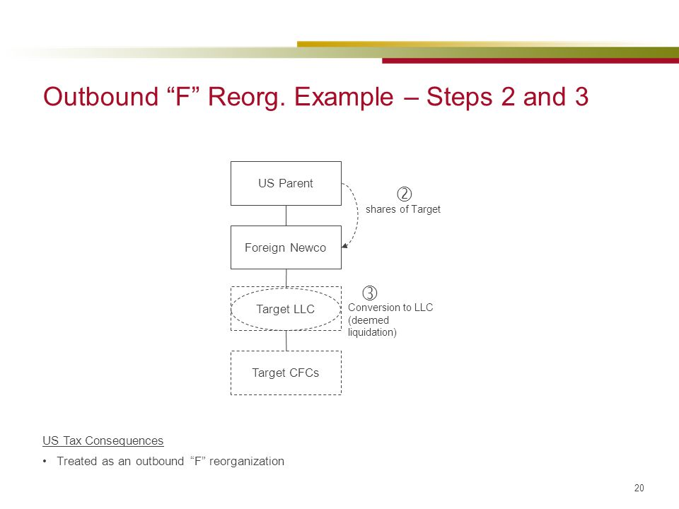 Outbound F Reorg. Example – Steps 2 and 3
