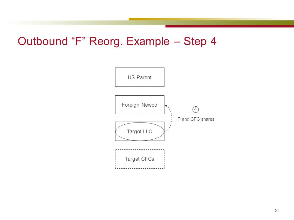 Outbound F Reorg. Example – Step 4
