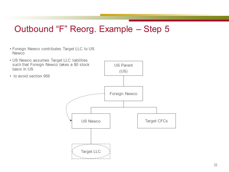 Outbound F Reorg. Example – Step 5
