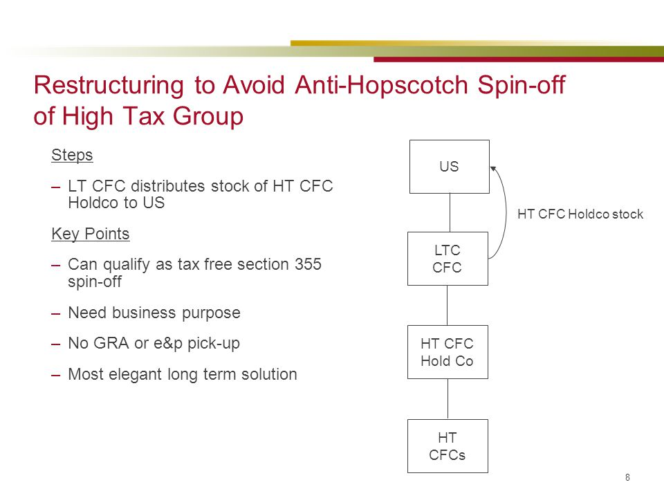 Restructuring to Avoid Anti-Hopscotch Spin-off of High Tax Group