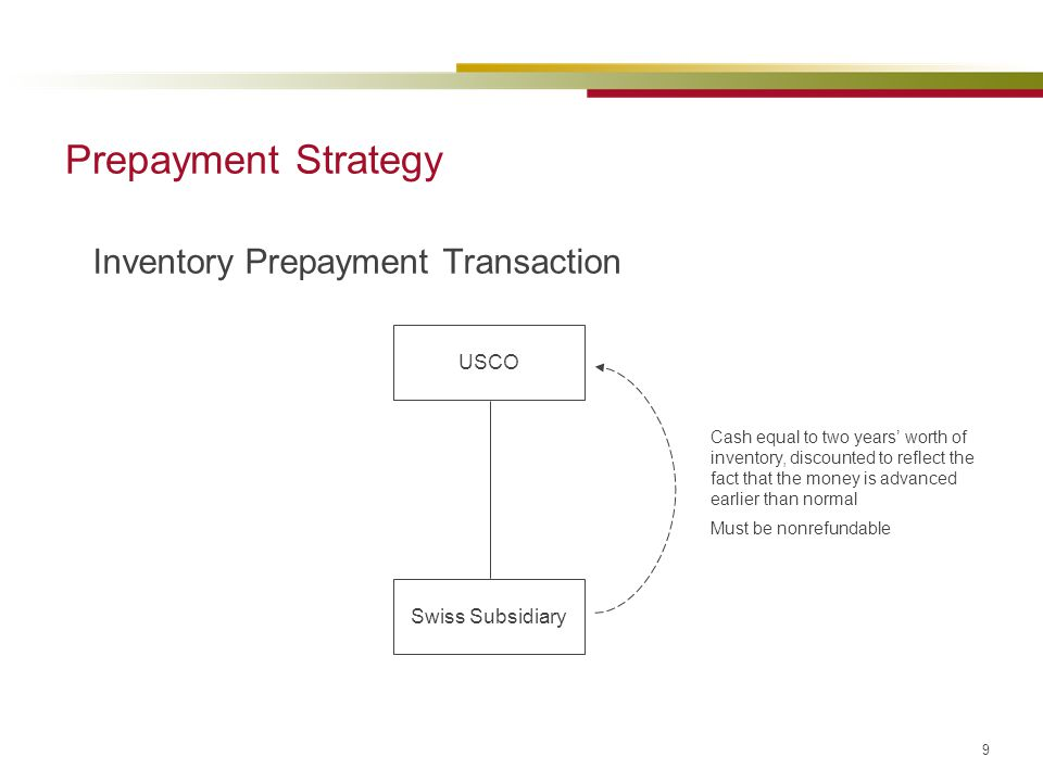 Prepayment Strategy Inventory Prepayment Transaction USCO